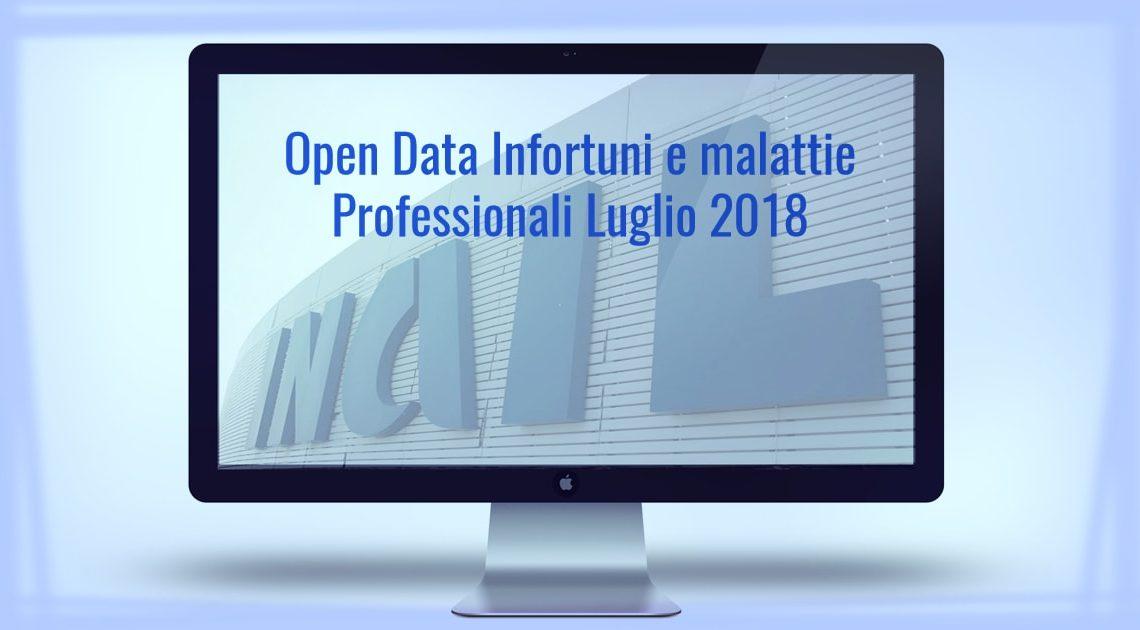 Infortuni e Malattie Professionali Open Data Inail